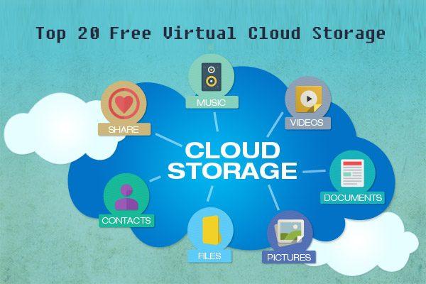 Virtual Cloud Storage